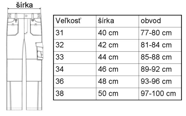 tabuľka veľkostí nohavice
