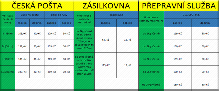 Cena dopravy Dekor_art_cz