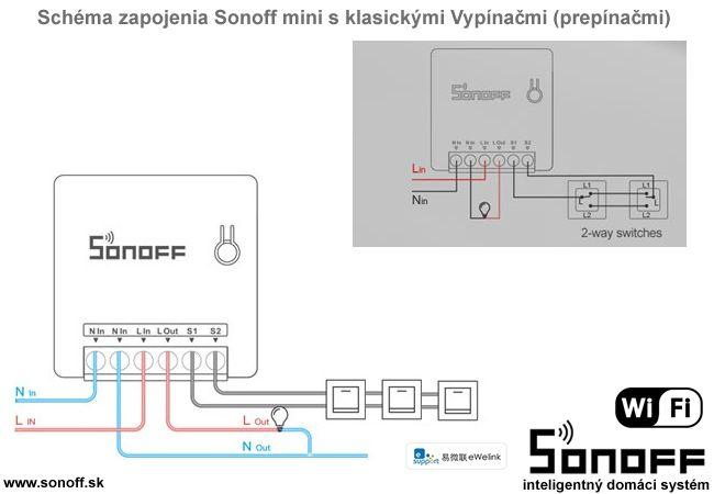 Schéma zapojenia Sonoff mini s klasickými Vypínačmi (prepínačmi)