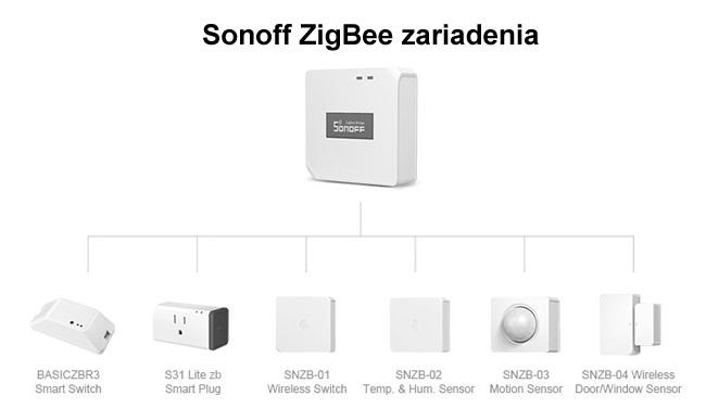 SONOFF ZigBee Bridge - Smart Zigbee Bridge