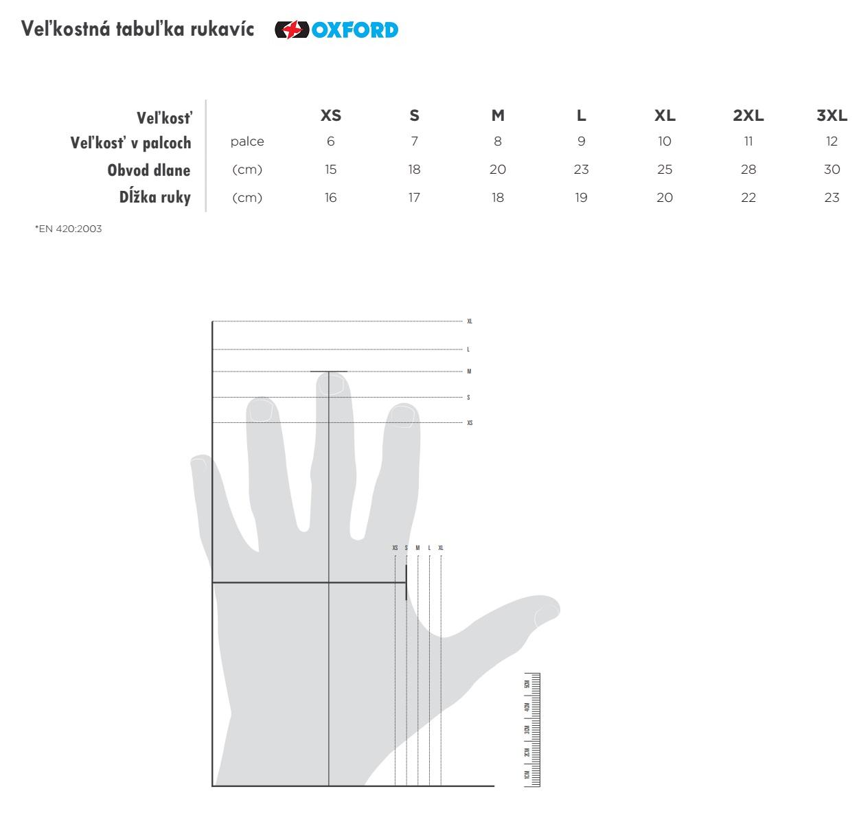 Veľkostná tabuľka rukavíc OXFORD