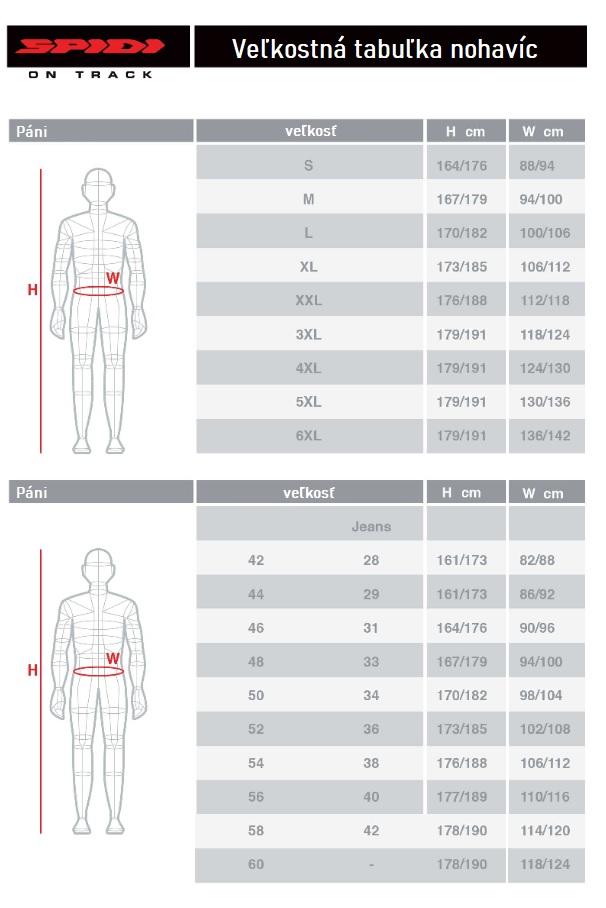 Veľkostná tabuľka nohavice SPIDI