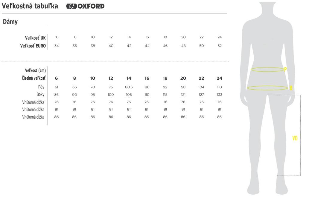 Veľkostná tabuľka OXFORD cestné nohavice dámske