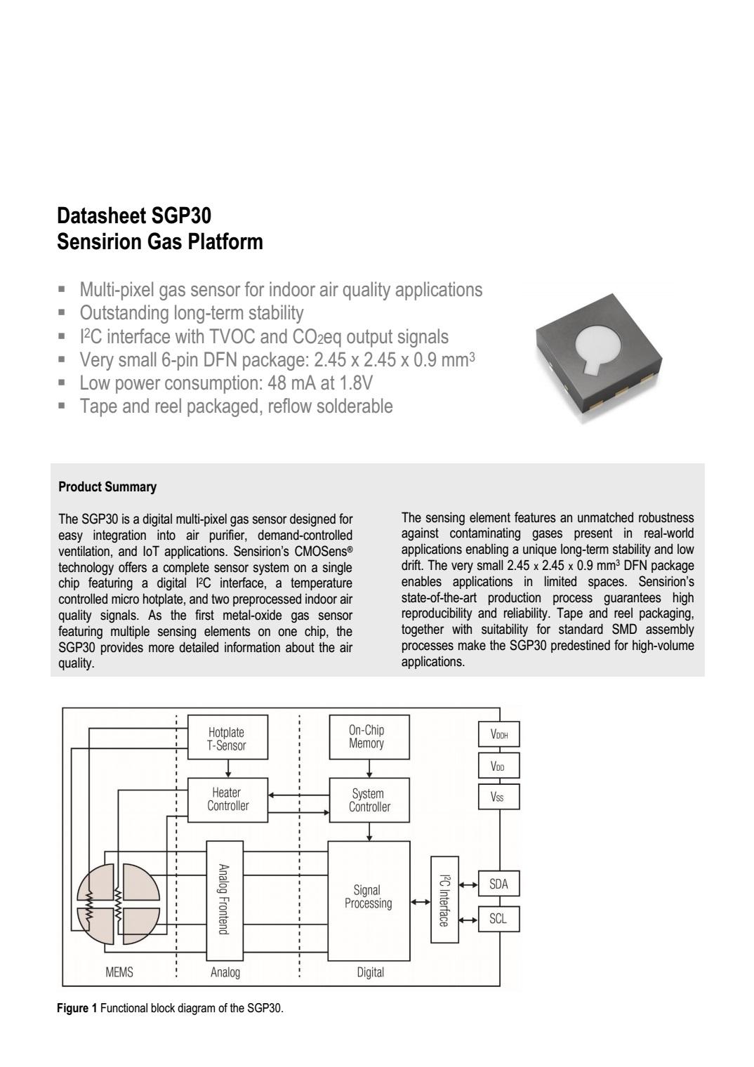 CO2 sensor SGP30