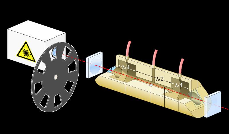 Fotoakustická spektroskopia