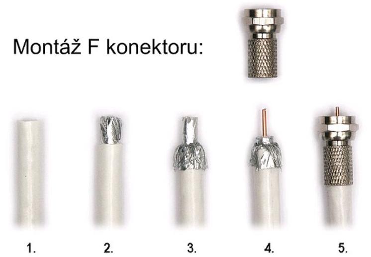 Ručná montáž F konektora